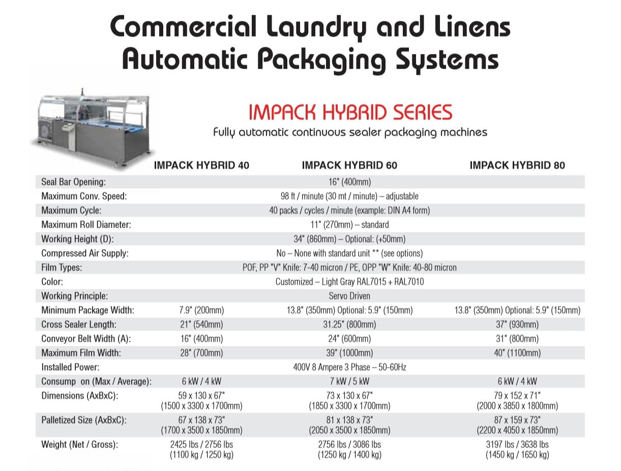 Maripak USA - Automatic Commercial Laundry & Linens Industry Segment